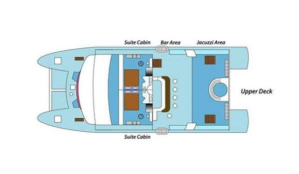 Anahi Galapagos Cruise Catamaran – Anahi upper deck