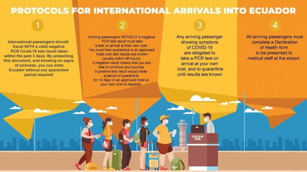 covid-protocol-international-arrival-new-june